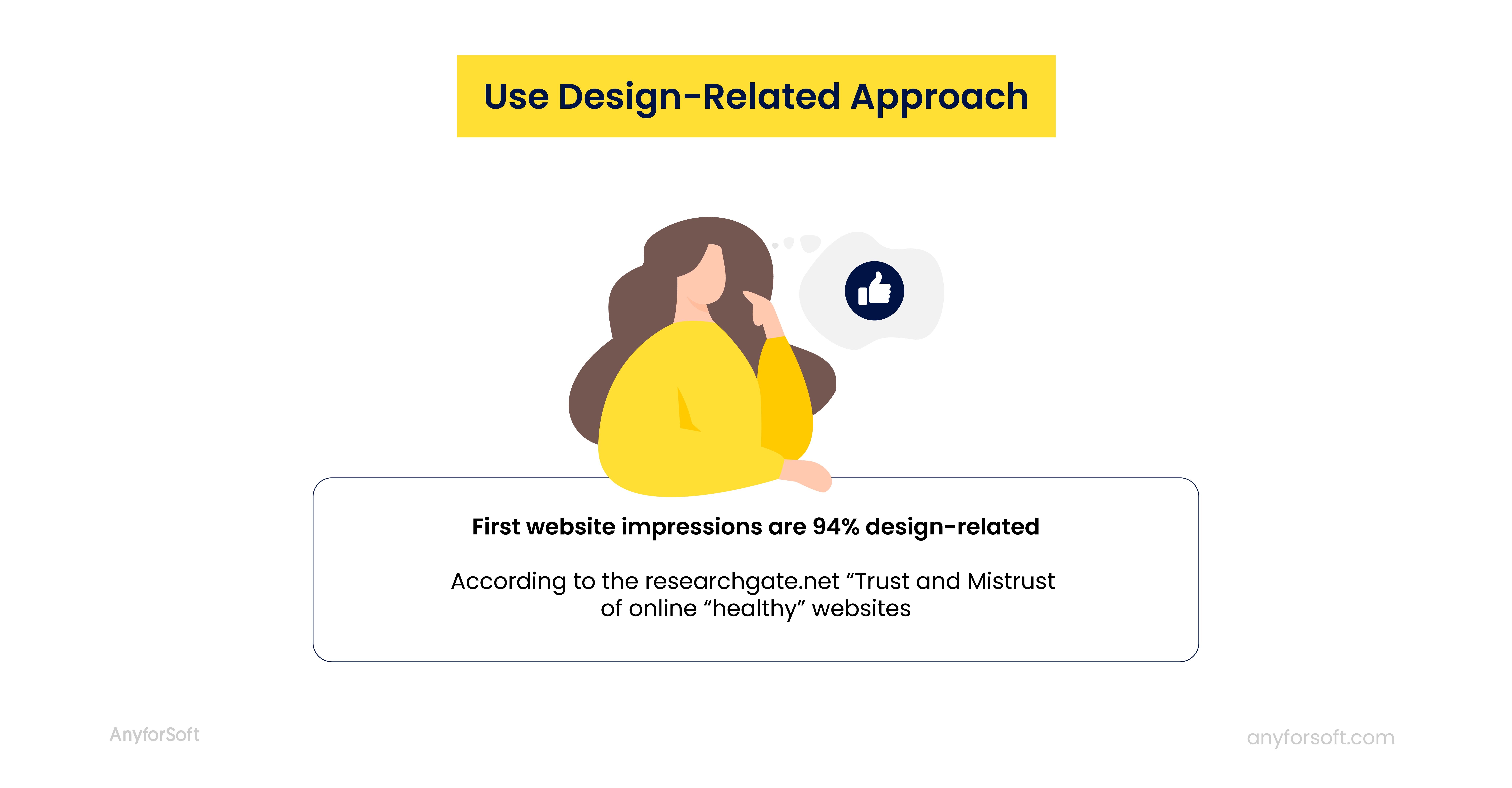 Design-related aprroach