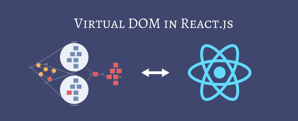 virtual DOM React JS