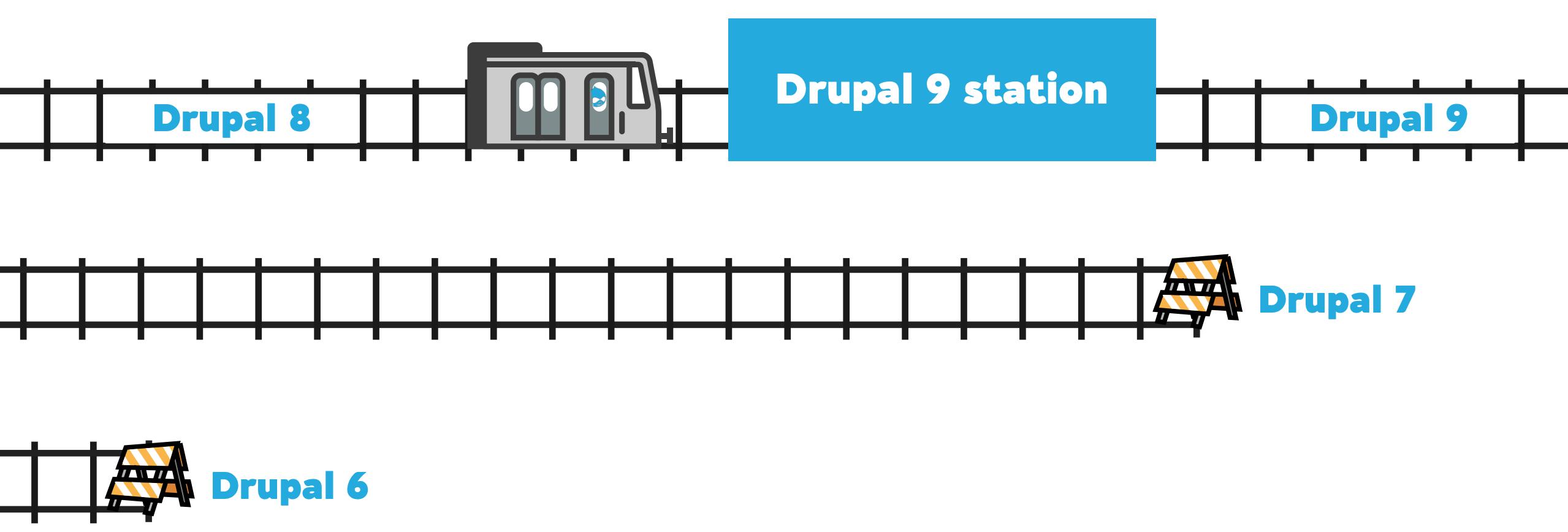 Drupal 9 Station