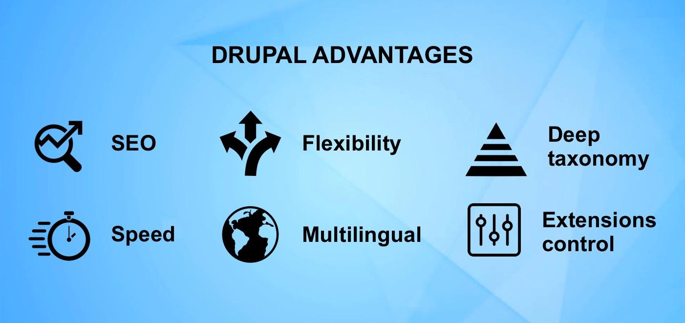 drupal advantages wordpress