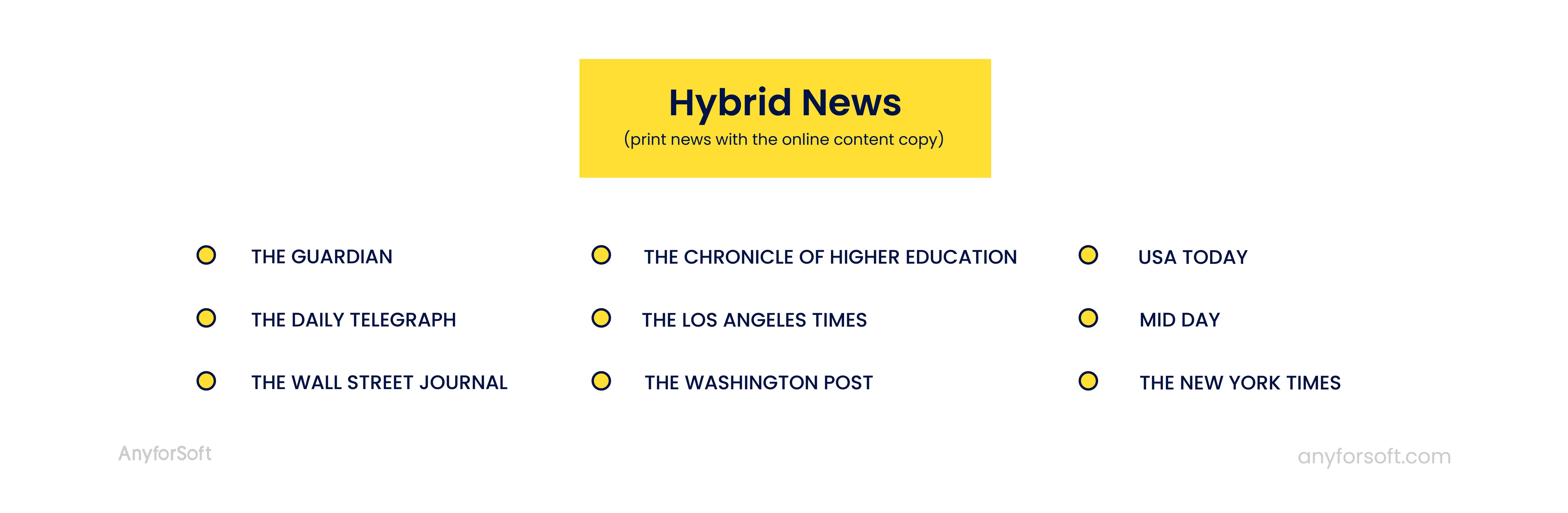 hybrid news websites examples
