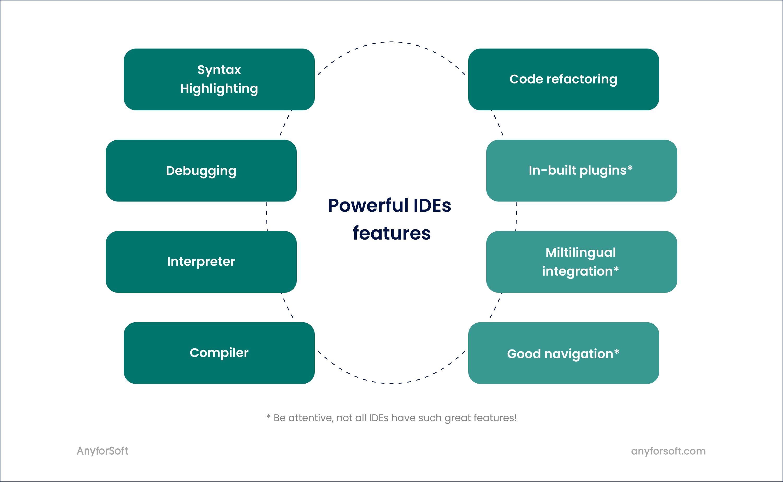 js ide features
