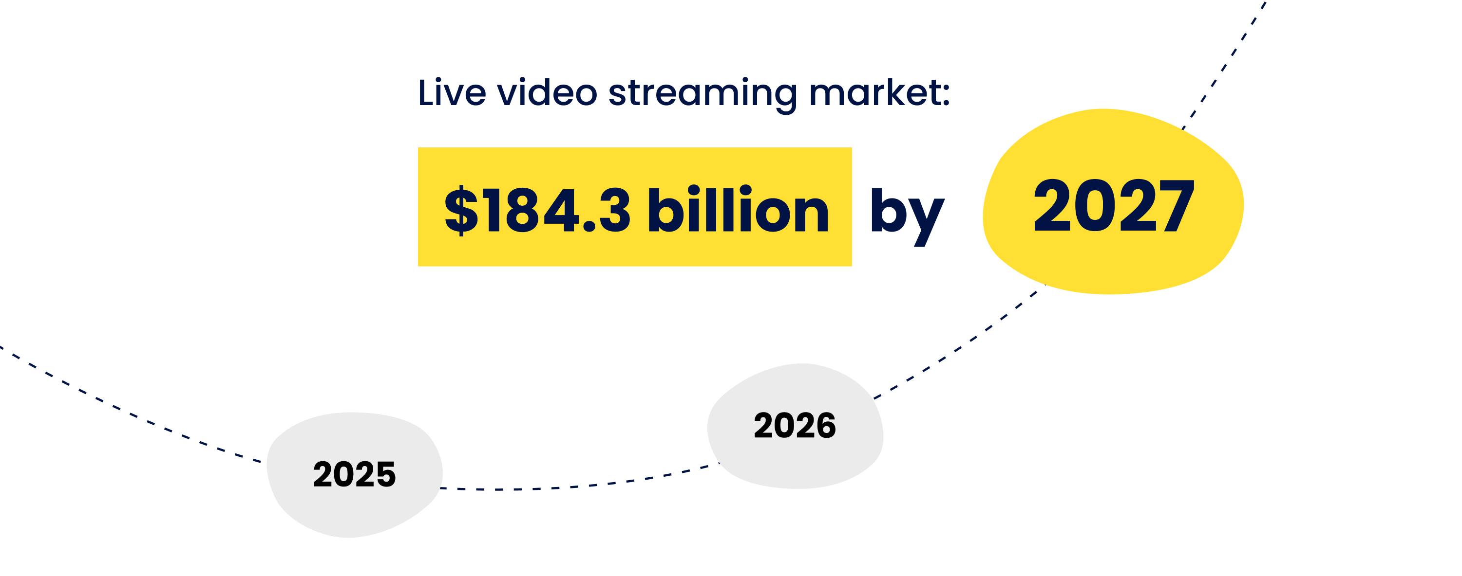 live video streaming growth stats