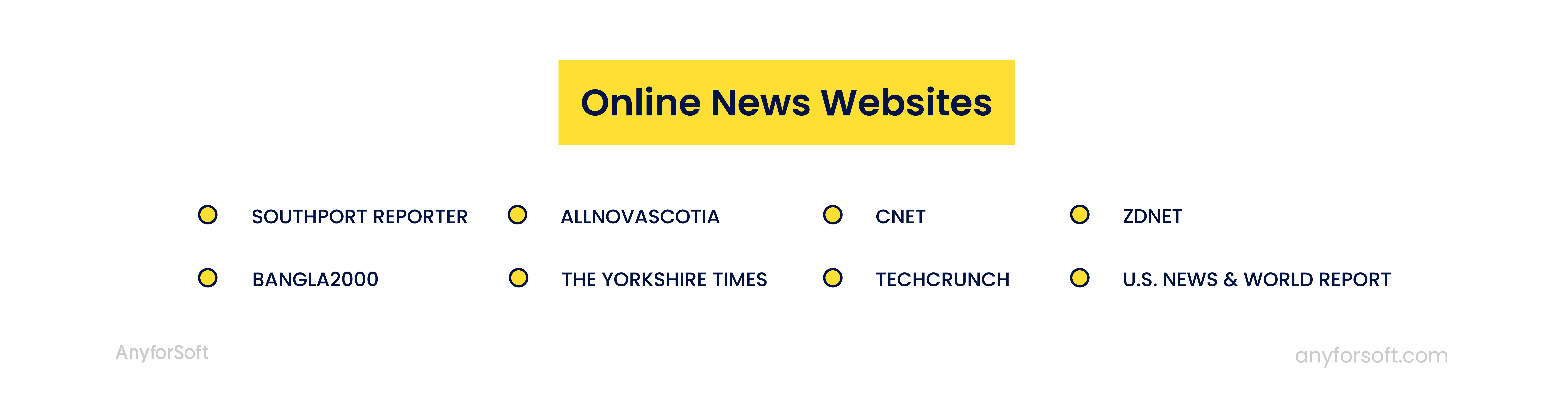 online news websites examples