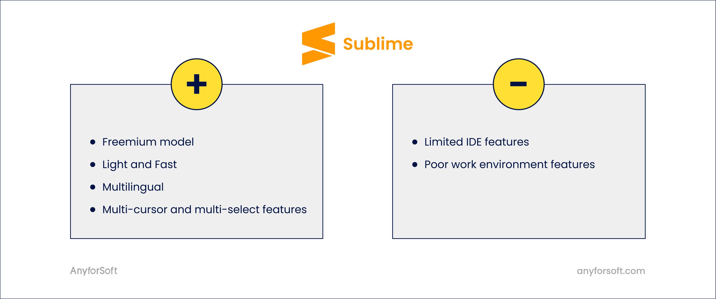 sublime text javascript ide