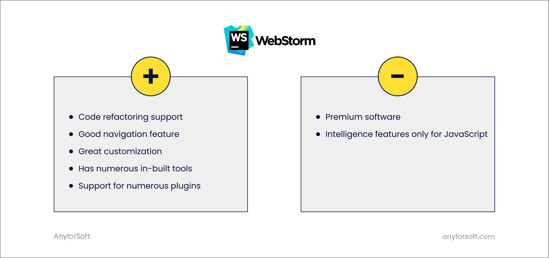 webstorm javascript ide